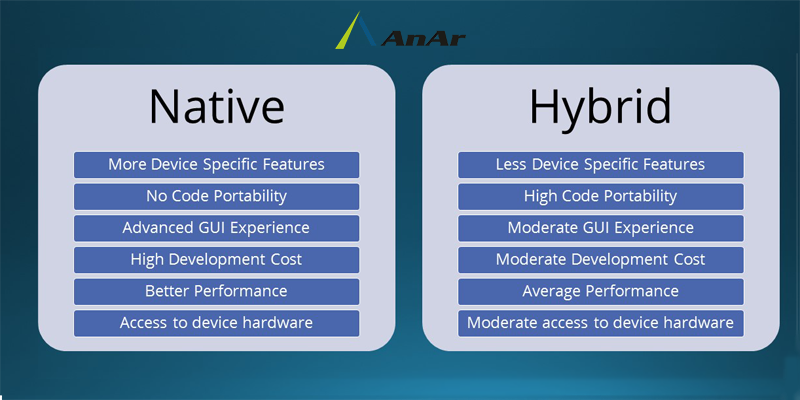 Technology Management Image: Native Vs Hybrid Mobile Application Development
